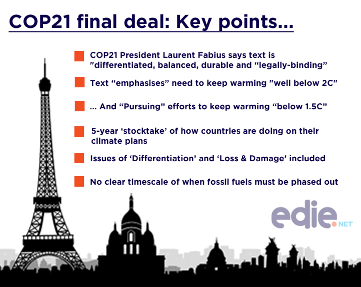 cop21-key-points